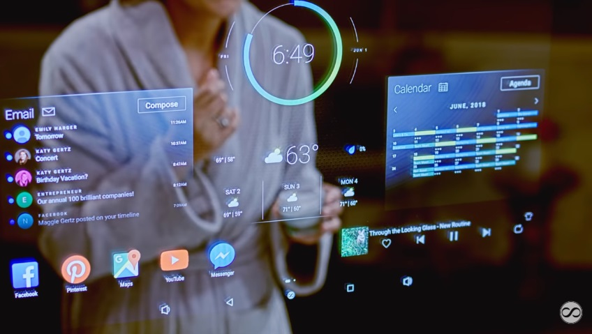 Smart Bathrooms of the Future are Here